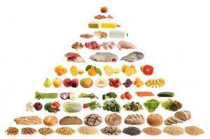 Ukážky paleo potravín
